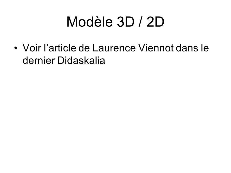 Modèle 3D / 2D Voir larticle de Laurence Viennot dans le dernier Didaskalia