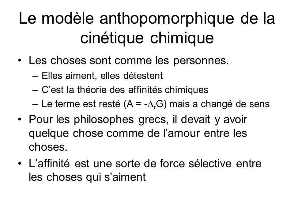 Le modèle anthopomorphique de la cinétique chimique Les choses sont comme les personnes. –Elles aiment, elles détestent –Cest la théorie des affinités