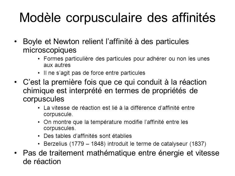 Modèle corpusculaire des affinités Boyle et Newton relient laffinité à des particules microscopiques Formes particulière des particules pour adhérer o