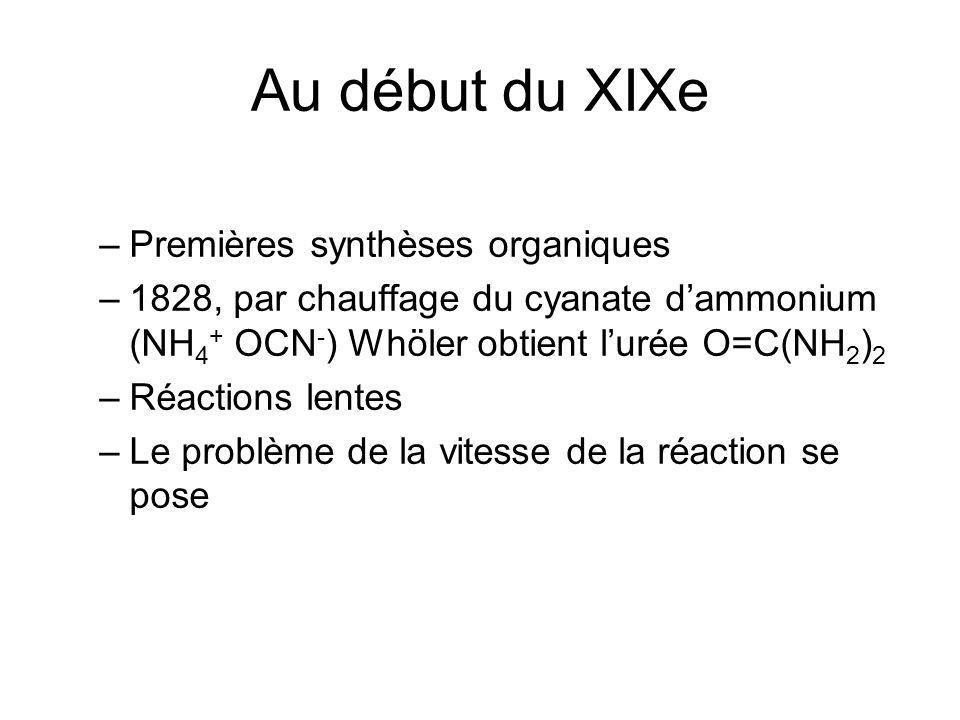 Au début du XIXe –Premières synthèses organiques –1828, par chauffage du cyanate dammonium (NH 4 + OCN - ) Whöler obtient lurée O=C(NH 2 ) 2 –Réaction