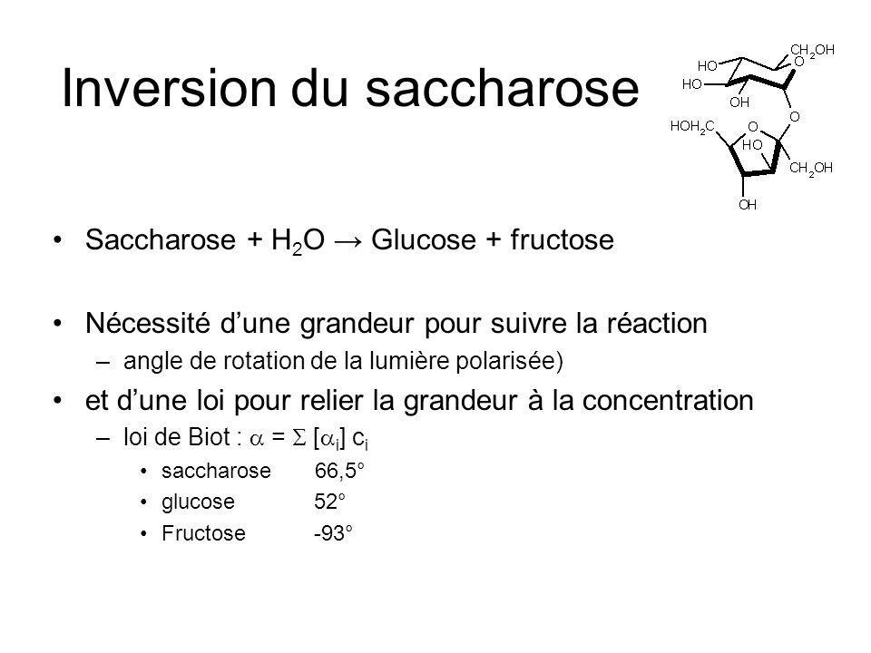 Inversion du saccharose Saccharose + H 2 O Glucose + fructose Nécessité dune grandeur pour suivre la réaction –angle de rotation de la lumière polaris