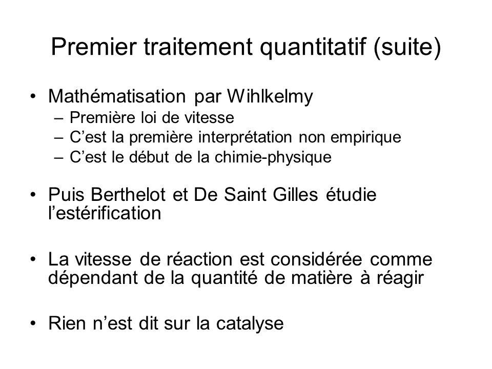 Premier traitement quantitatif (suite) Mathématisation par Wihlkelmy –Première loi de vitesse –Cest la première interprétation non empirique –Cest le