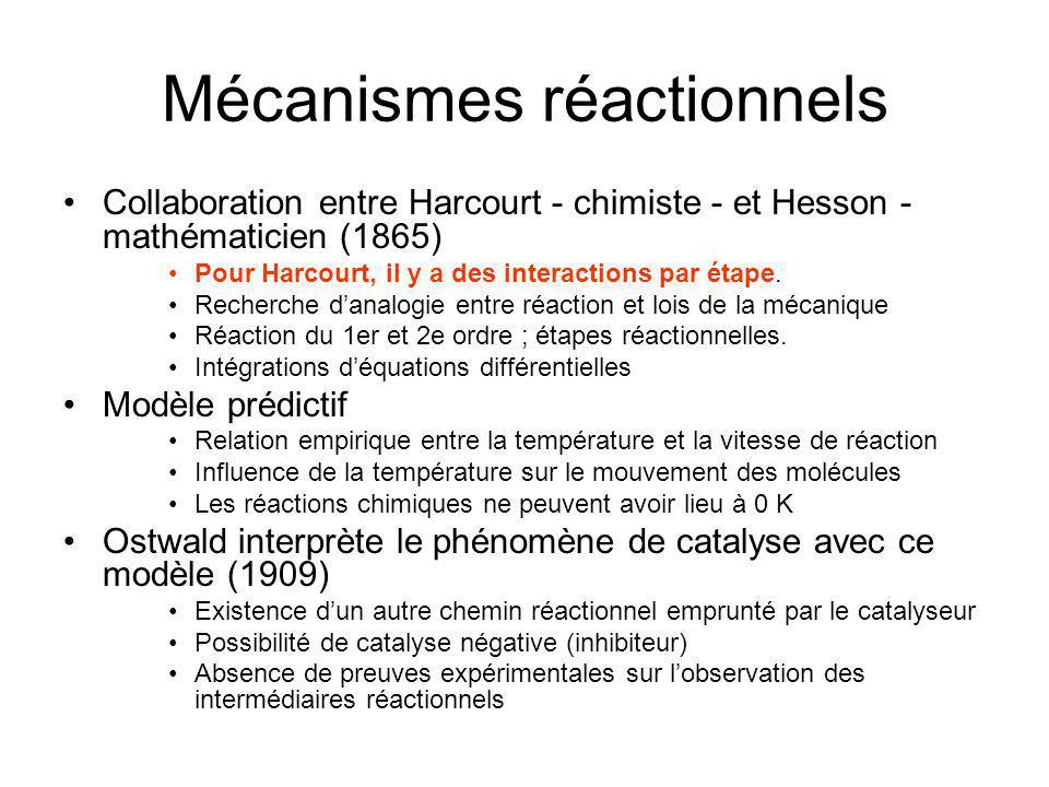 Mécanismes réactionnels Collaboration entre Harcourt - chimiste - et Hesson - mathématicien (1865) Pour Harcourt, il y a des interactions par étape. R