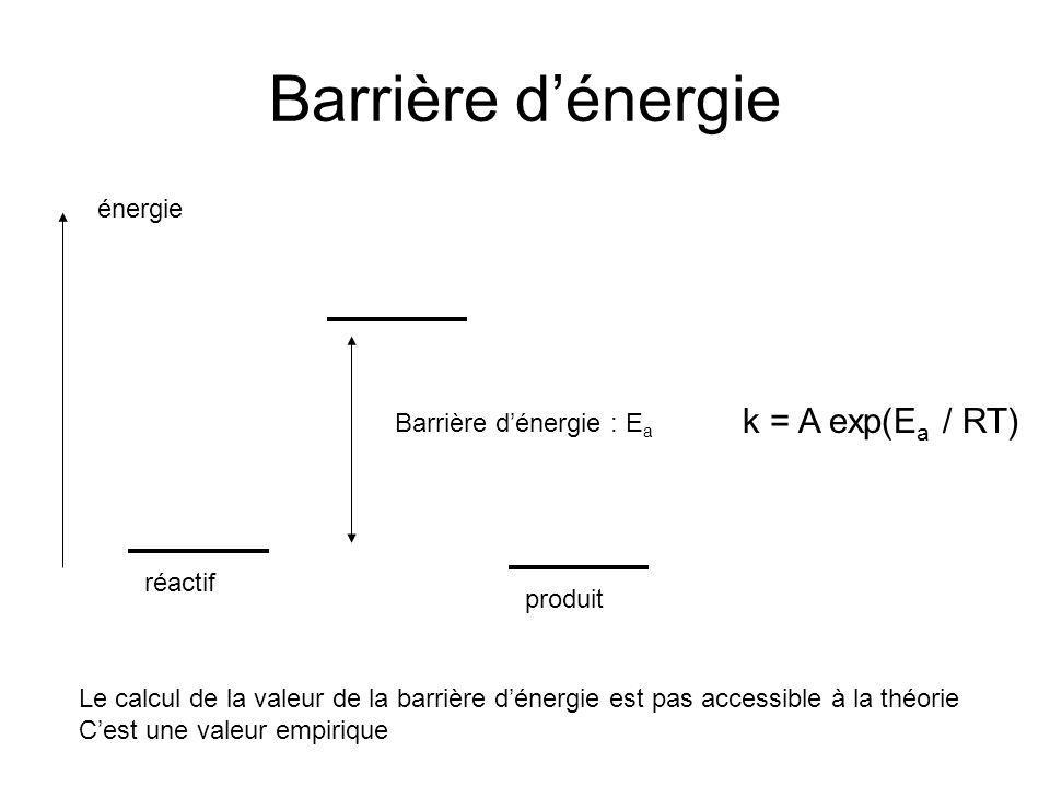 Barrière dénergie réactif énergie produit Barrière dénergie : E a k = A exp(E a / RT) Le calcul de la valeur de la barrière dénergie est pas accessibl