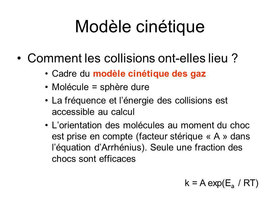 Modèle cinétique Comment les collisions ont-elles lieu ? Cadre du modèle cinétique des gaz Molécule = sphère dure La fréquence et lénergie des collisi
