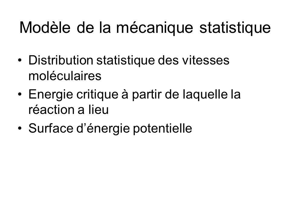 Modèle de la mécanique statistique Distribution statistique des vitesses moléculaires Energie critique à partir de laquelle la réaction a lieu Surface