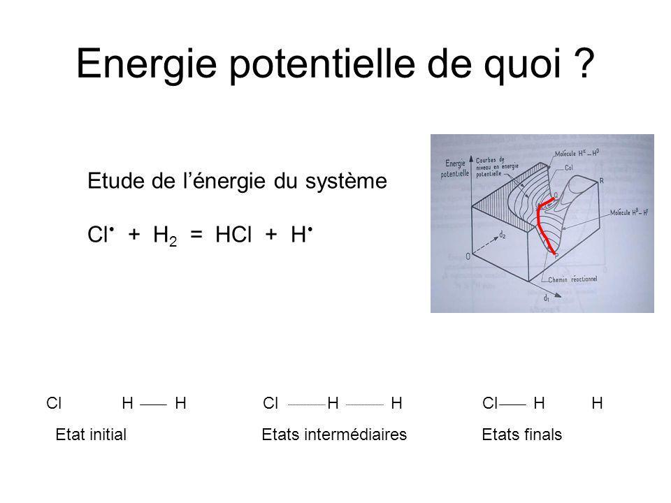 Energie potentielle de quoi ? Etude de lénergie du système Cl + H 2 = HCl + H ClHH HH HH Etat initialEtats intermédiairesEtats finals