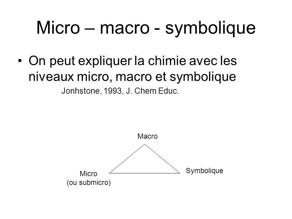 Micro – macro - symbolique On peut expliquer la chimie avec les niveaux micro, macro et symbolique Jonhstone, 1993, J. Chem Educ. Micro (ou submicro)