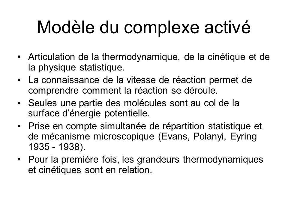 Modèle du complexe activé Articulation de la thermodynamique, de la cinétique et de la physique statistique. La connaissance de la vitesse de réaction