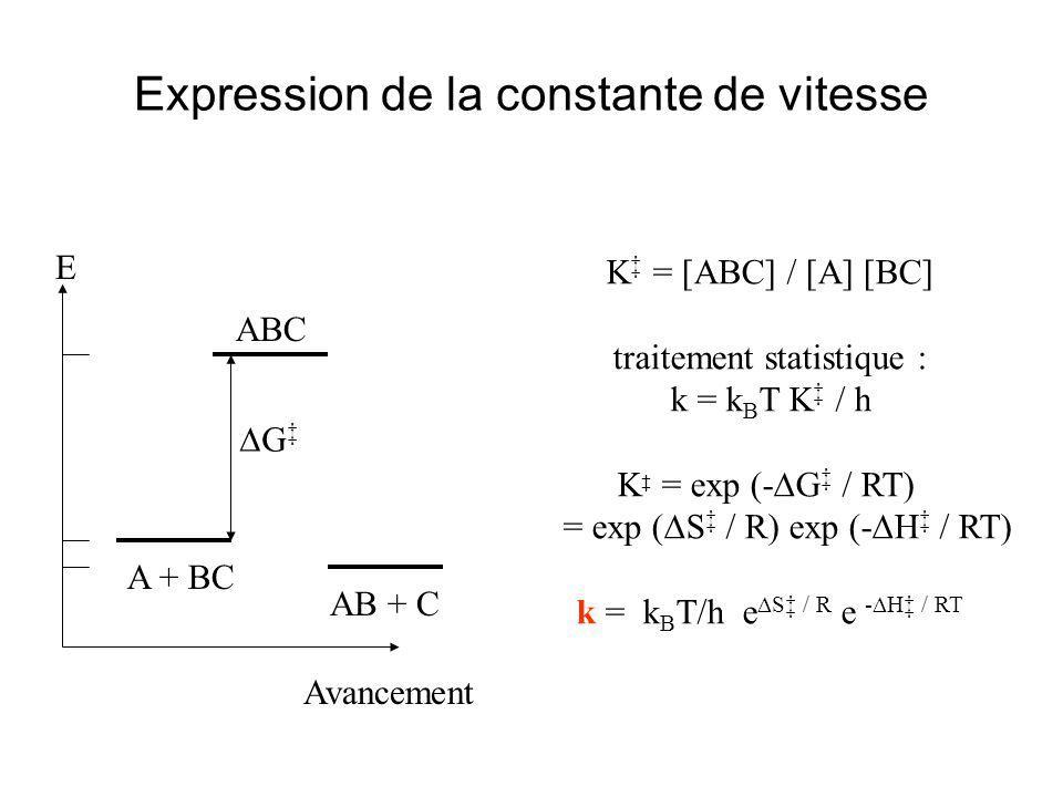 Expression de la constante de vitesse Avancement E A + BC AB + C ABC G K = [ABC] / [A] [BC] traitement statistique : k = k B T K / h K = exp (- G / RT