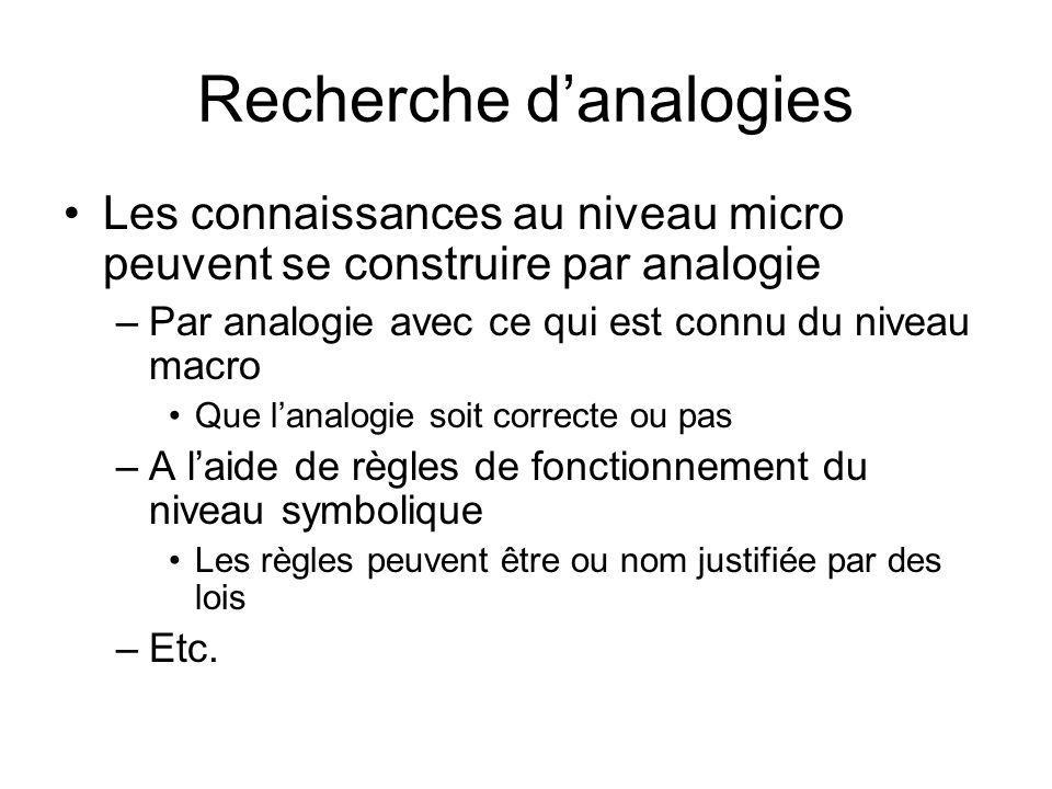 Recherche danalogies Les connaissances au niveau micro peuvent se construire par analogie –Par analogie avec ce qui est connu du niveau macro Que lana