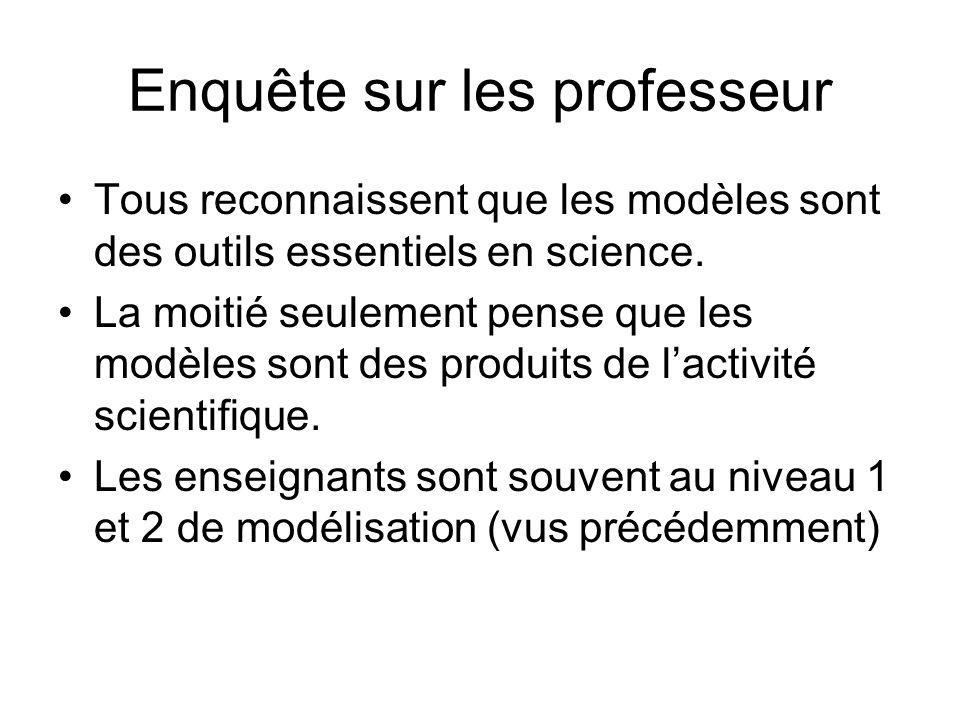 Enquête sur les professeur Tous reconnaissent que les modèles sont des outils essentiels en science. La moitié seulement pense que les modèles sont de
