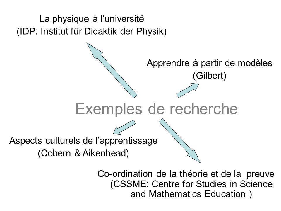 Exemples de recherche La physique à luniversité (IDP: Institut für Didaktik der Physik) Co-ordination de la théorie et de la preuve (CSSME: Centre for