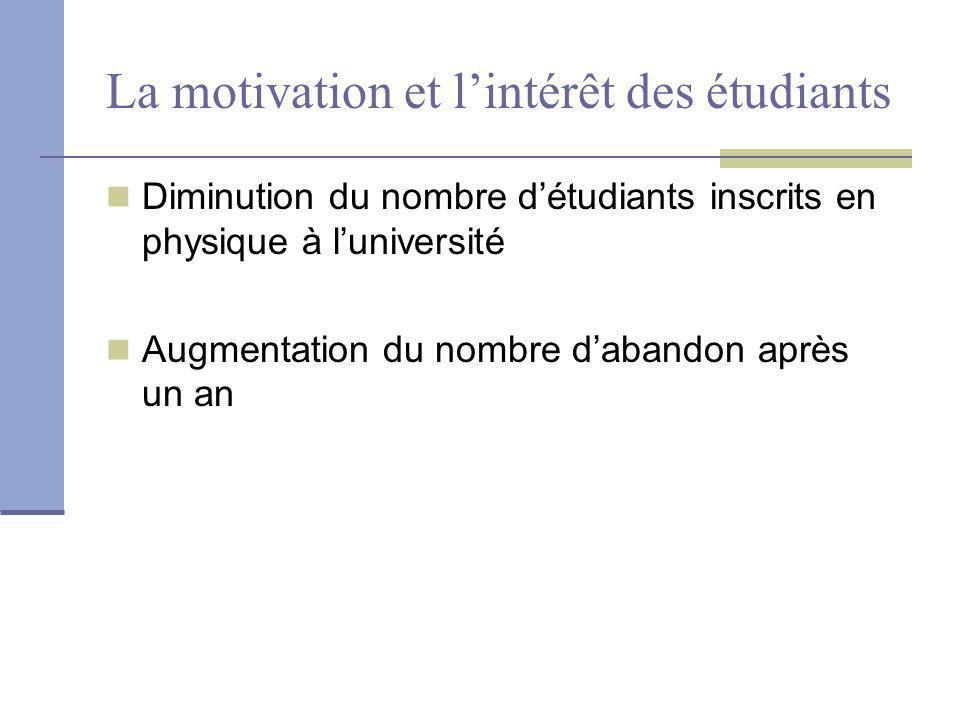 La motivation et lintérêt des étudiants Diminution du nombre détudiants inscrits en physique à luniversité Augmentation du nombre dabandon après un an