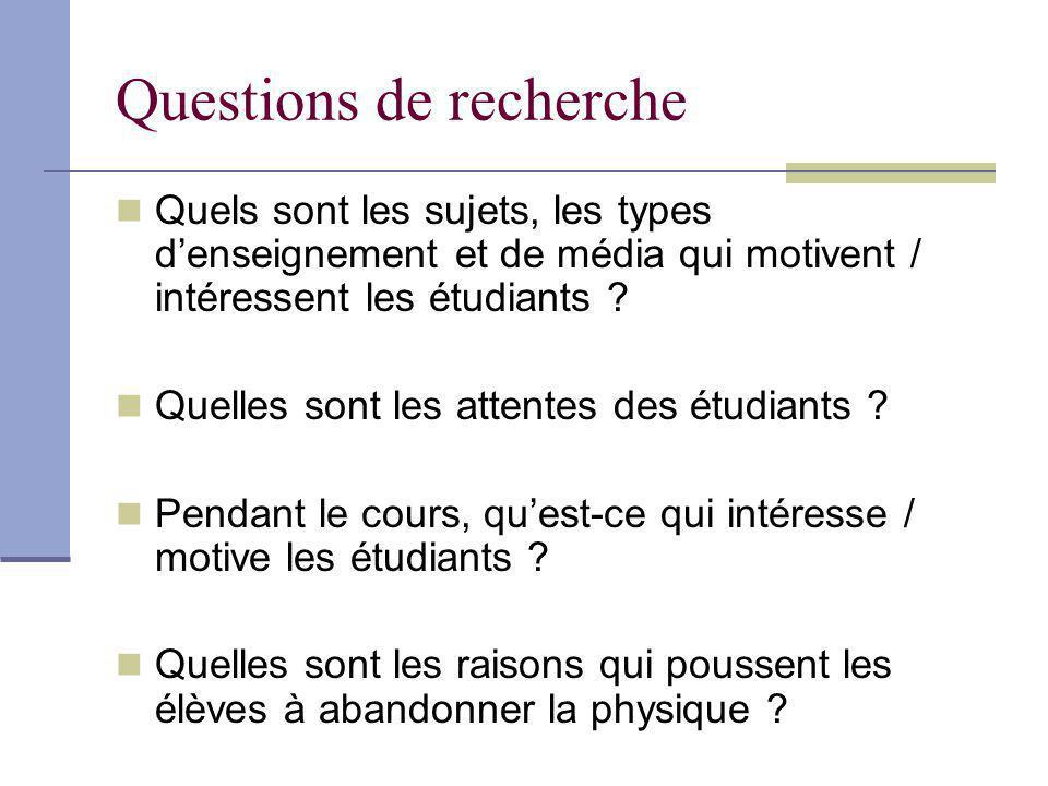 Questions de recherche Quels sont les sujets, les types denseignement et de média qui motivent / intéressent les étudiants ? Quelles sont les attentes