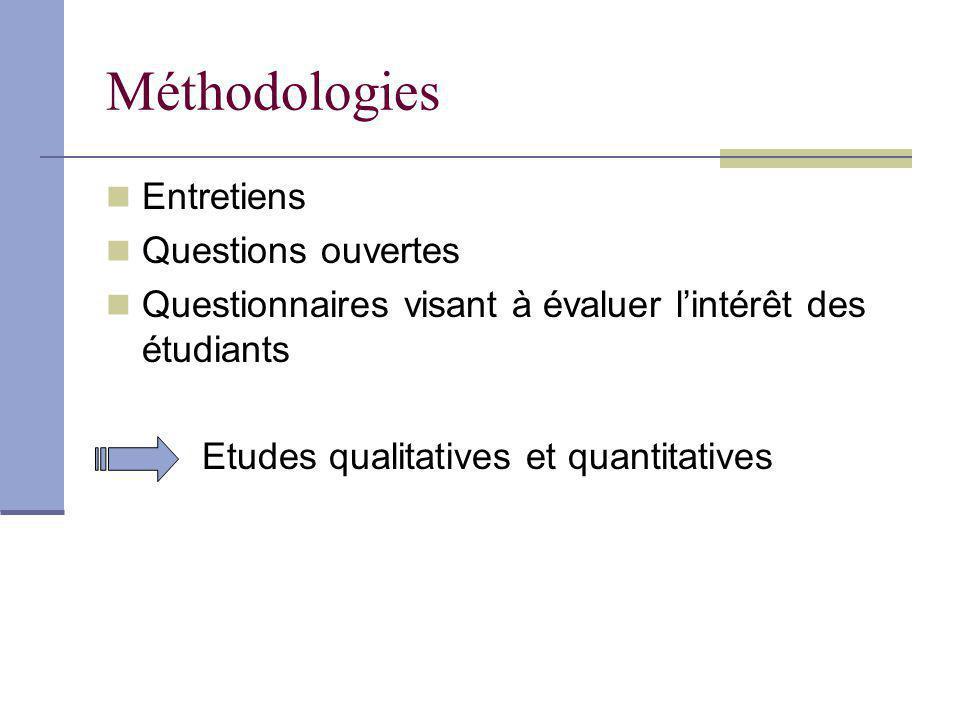 Méthodologies Entretiens Questions ouvertes Questionnaires visant à évaluer lintérêt des étudiants Etudes qualitatives et quantitatives