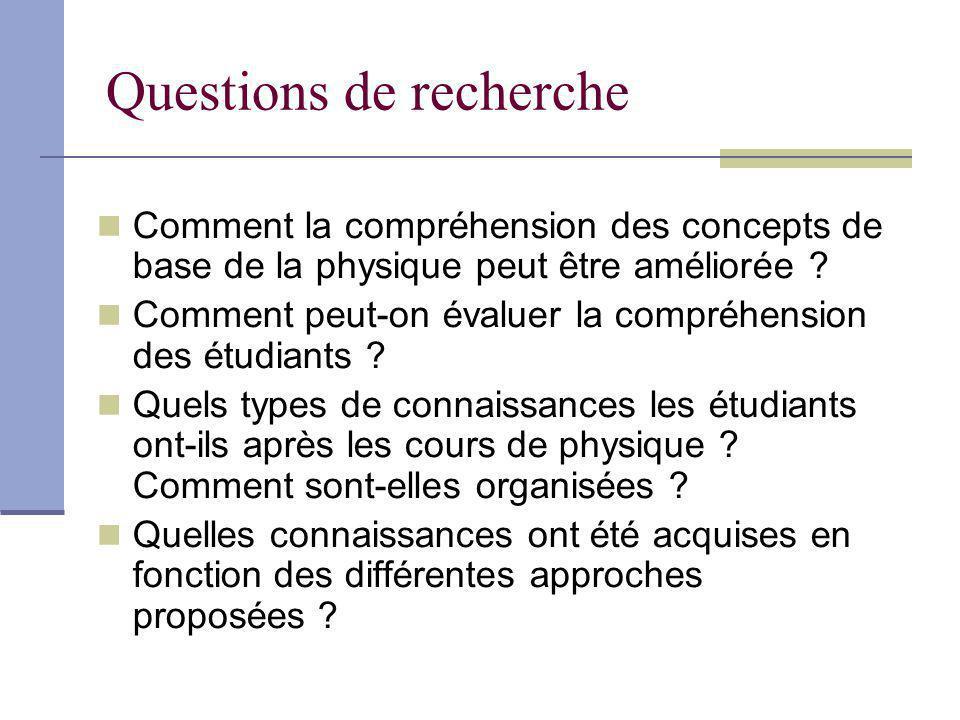 Questions de recherche Comment la compréhension des concepts de base de la physique peut être améliorée ? Comment peut-on évaluer la compréhension des