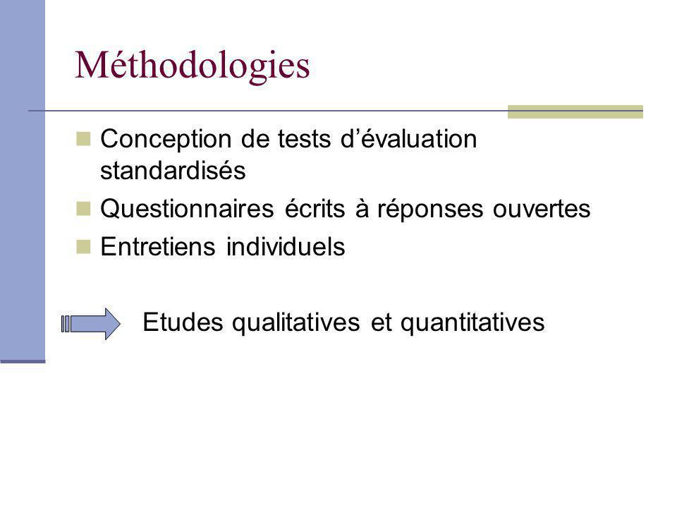 Méthodologies Conception de tests dévaluation standardisés Questionnaires écrits à réponses ouvertes Entretiens individuels Etudes qualitatives et quantitatives
