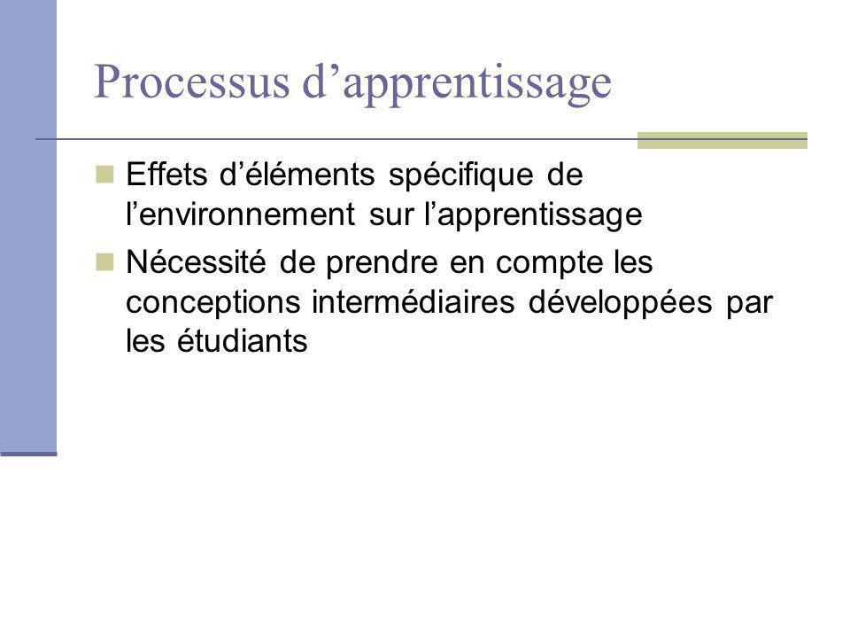 Processus dapprentissage Effets déléments spécifique de lenvironnement sur lapprentissage Nécessité de prendre en compte les conceptions intermédiaires développées par les étudiants