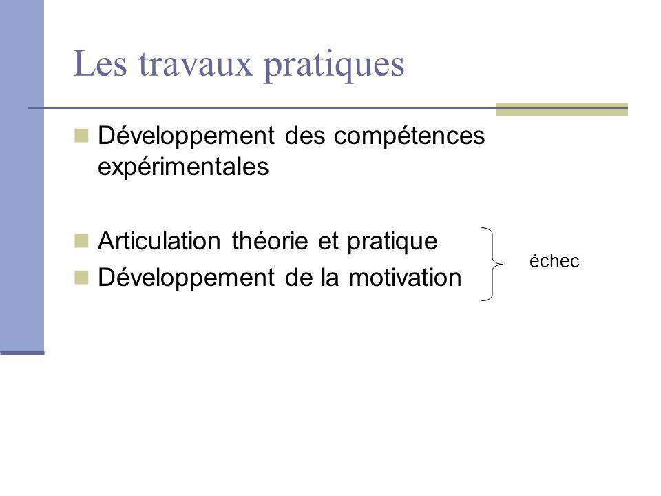 Les travaux pratiques Développement des compétences expérimentales Articulation théorie et pratique Développement de la motivation échec