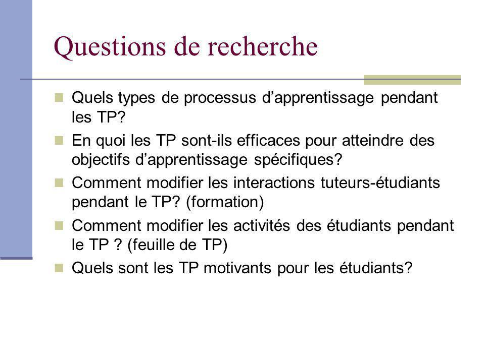 Questions de recherche Quels types de processus dapprentissage pendant les TP? En quoi les TP sont-ils efficaces pour atteindre des objectifs dapprent