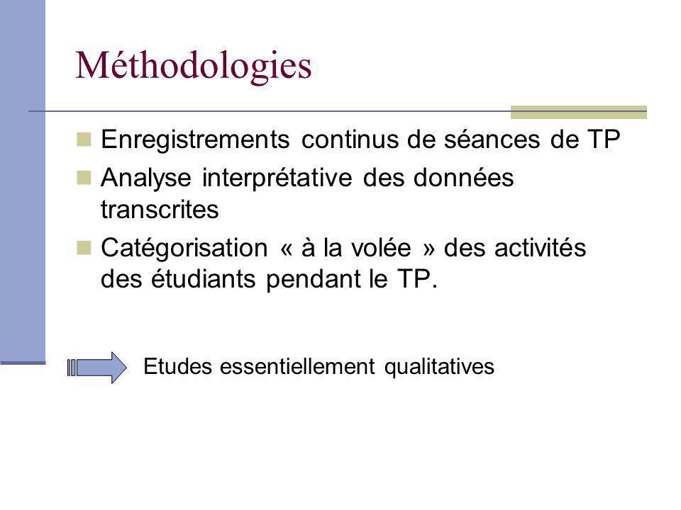 Méthodologies Enregistrements continus de séances de TP Analyse interprétative des données transcrites Catégorisation « à la volée » des activités des étudiants pendant le TP.