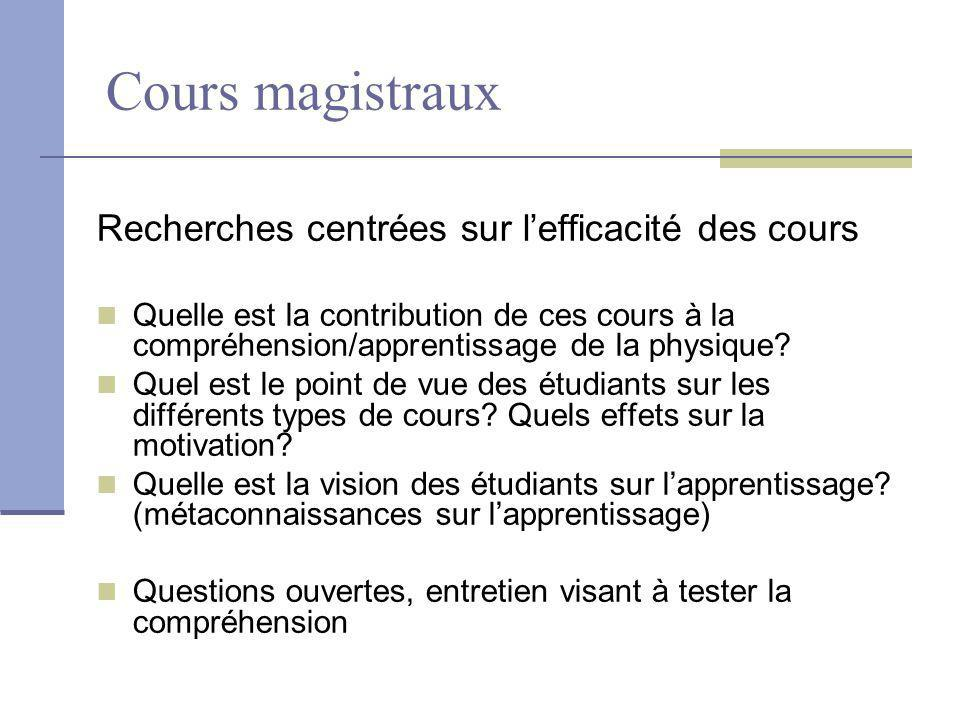 Cours magistraux Recherches centrées sur lefficacité des cours Quelle est la contribution de ces cours à la compréhension/apprentissage de la physique.