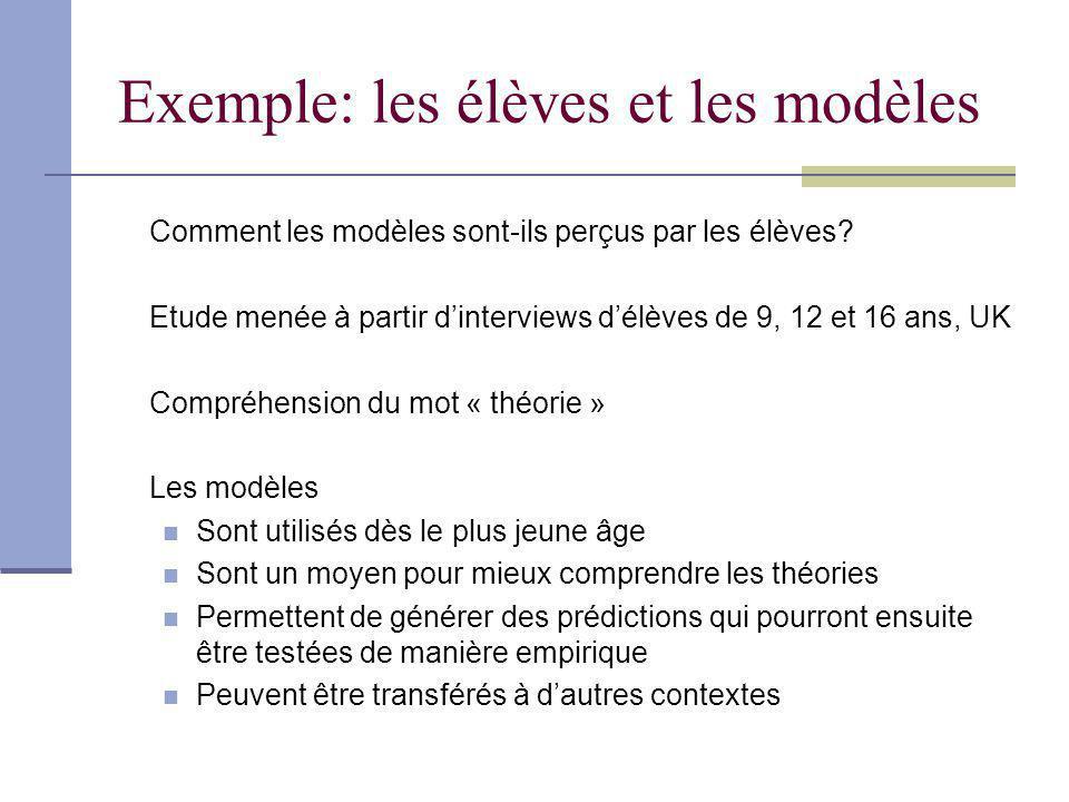 Exemple: les élèves et les modèles Comment les modèles sont-ils perçus par les élèves? Etude menée à partir dinterviews délèves de 9, 12 et 16 ans, UK