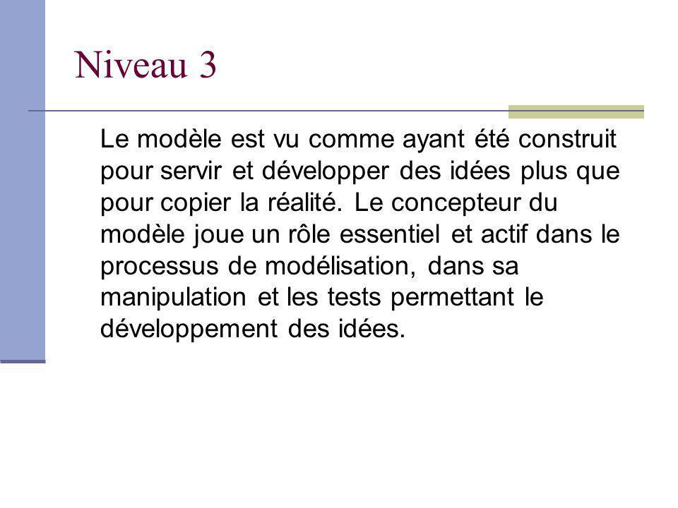 Niveau 3 Le modèle est vu comme ayant été construit pour servir et développer des idées plus que pour copier la réalité. Le concepteur du modèle joue