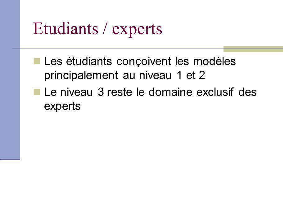 Etudiants / experts Les étudiants conçoivent les modèles principalement au niveau 1 et 2 Le niveau 3 reste le domaine exclusif des experts