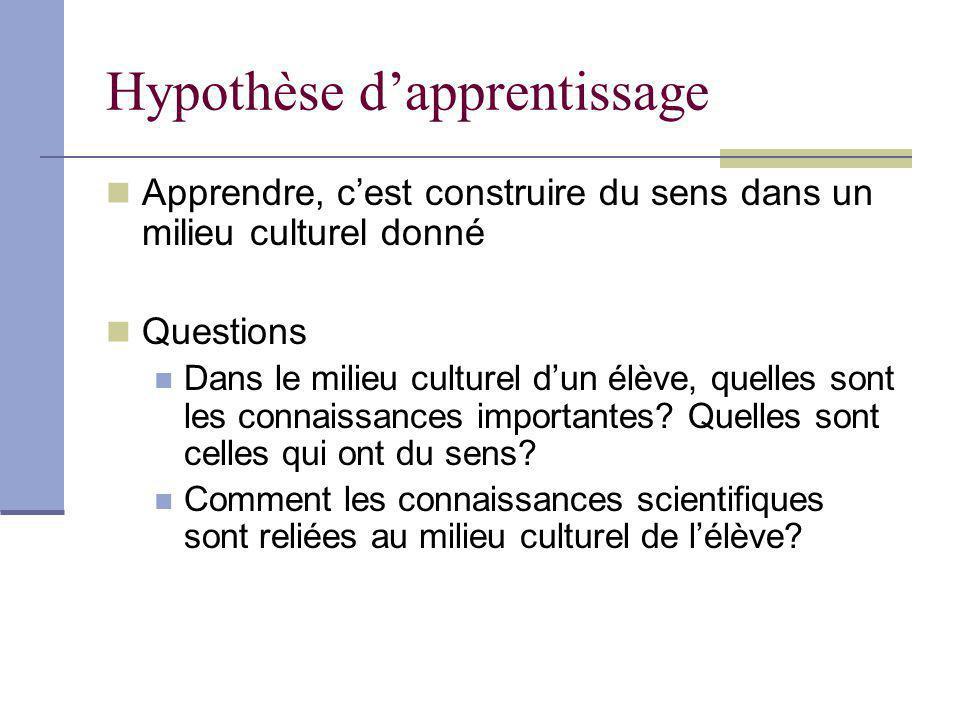 Hypothèse dapprentissage Apprendre, cest construire du sens dans un milieu culturel donné Questions Dans le milieu culturel dun élève, quelles sont les connaissances importantes.