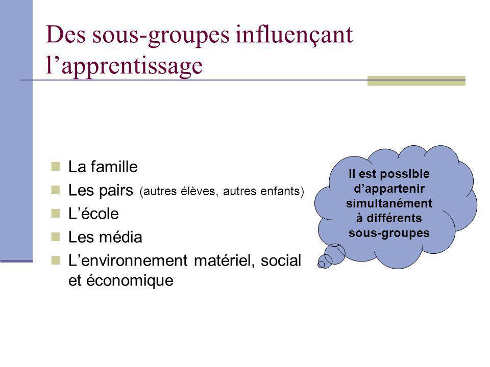 Des sous-groupes influençant lapprentissage La famille Les pairs (autres élèves, autres enfants) Lécole Les média Lenvironnement matériel, social et é
