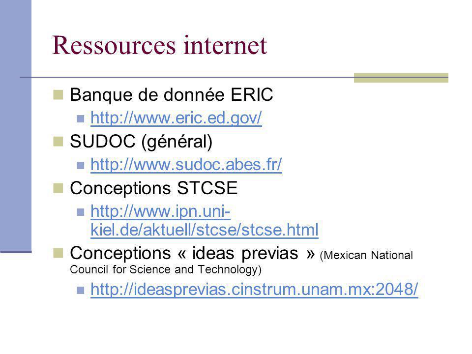Ressources internet Banque de donnée ERIC http://www.eric.ed.gov/ SUDOC (général) http://www.sudoc.abes.fr/ Conceptions STCSE http://www.ipn.uni- kiel.de/aktuell/stcse/stcse.html http://www.ipn.uni- kiel.de/aktuell/stcse/stcse.html Conceptions « ideas previas » (Mexican National Council for Science and Technology) http://ideasprevias.cinstrum.unam.mx:2048/