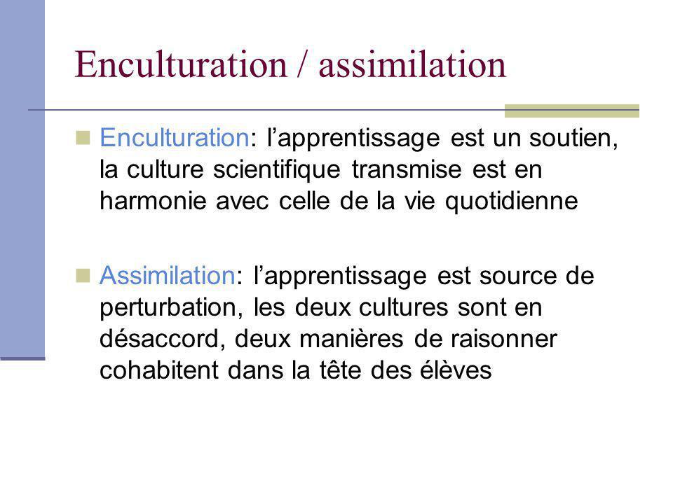 Enculturation / assimilation Enculturation: lapprentissage est un soutien, la culture scientifique transmise est en harmonie avec celle de la vie quotidienne Assimilation: lapprentissage est source de perturbation, les deux cultures sont en désaccord, deux manières de raisonner cohabitent dans la tête des élèves