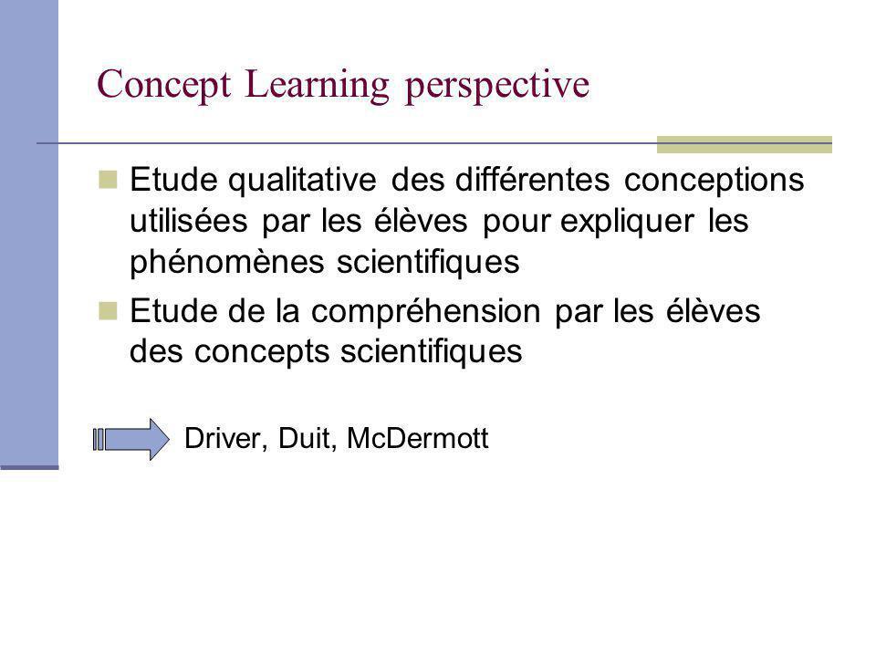 Concept Learning perspective Etude qualitative des différentes conceptions utilisées par les élèves pour expliquer les phénomènes scientifiques Etude de la compréhension par les élèves des concepts scientifiques Driver, Duit, McDermott