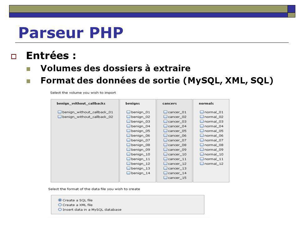 Parseur PHP Entrées : Volumes des dossiers à extraire Format des données de sortie (MySQL, XML, SQL)