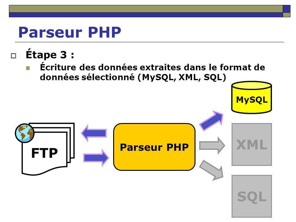 Parseur PHP Étape 3 : Écriture des données extraites dans le format de données sélectionné (MySQL, XML, SQL) FTP MySQL XML SQL Parseur PHP