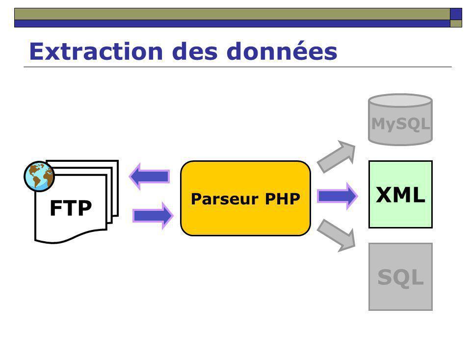 Extraction des données FTP MySQL XML SQL Parseur PHP