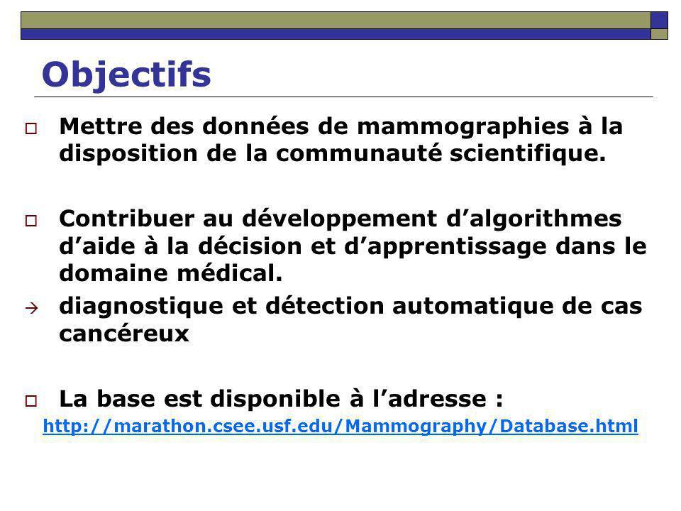 Objectifs Mettre des données de mammographies à la disposition de la communauté scientifique. Contribuer au développement dalgorithmes daide à la déci