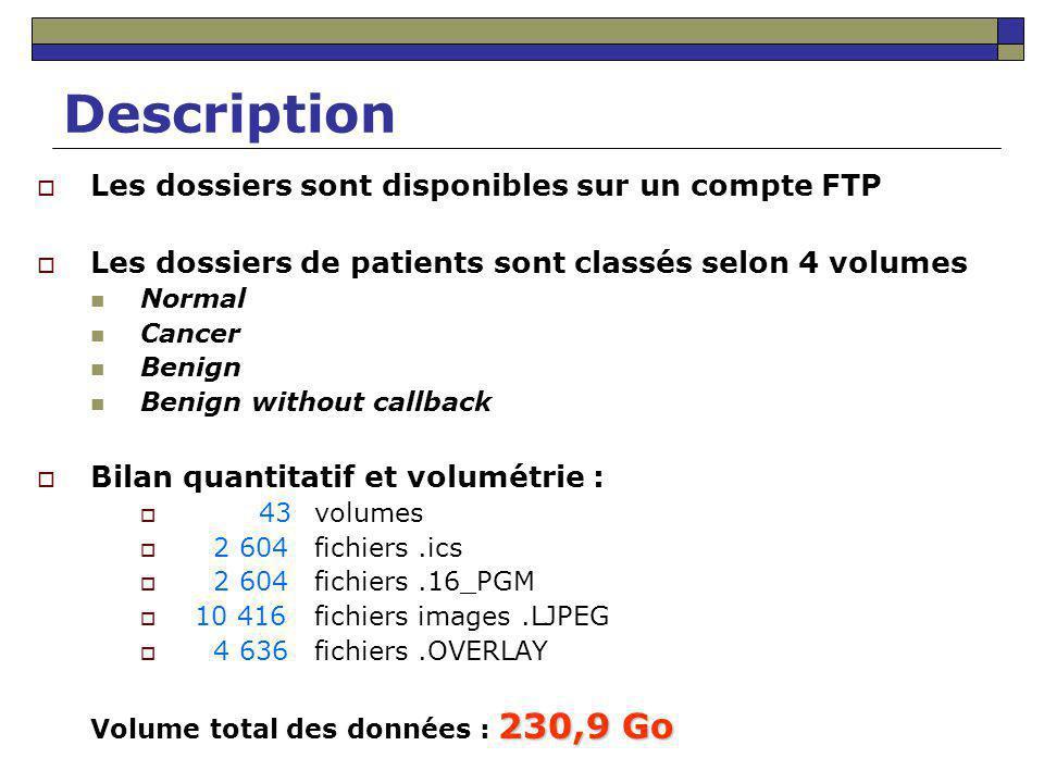 Description Les dossiers sont disponibles sur un compte FTP Les dossiers de patients sont classés selon 4 volumes Normal Cancer Benign Benign without