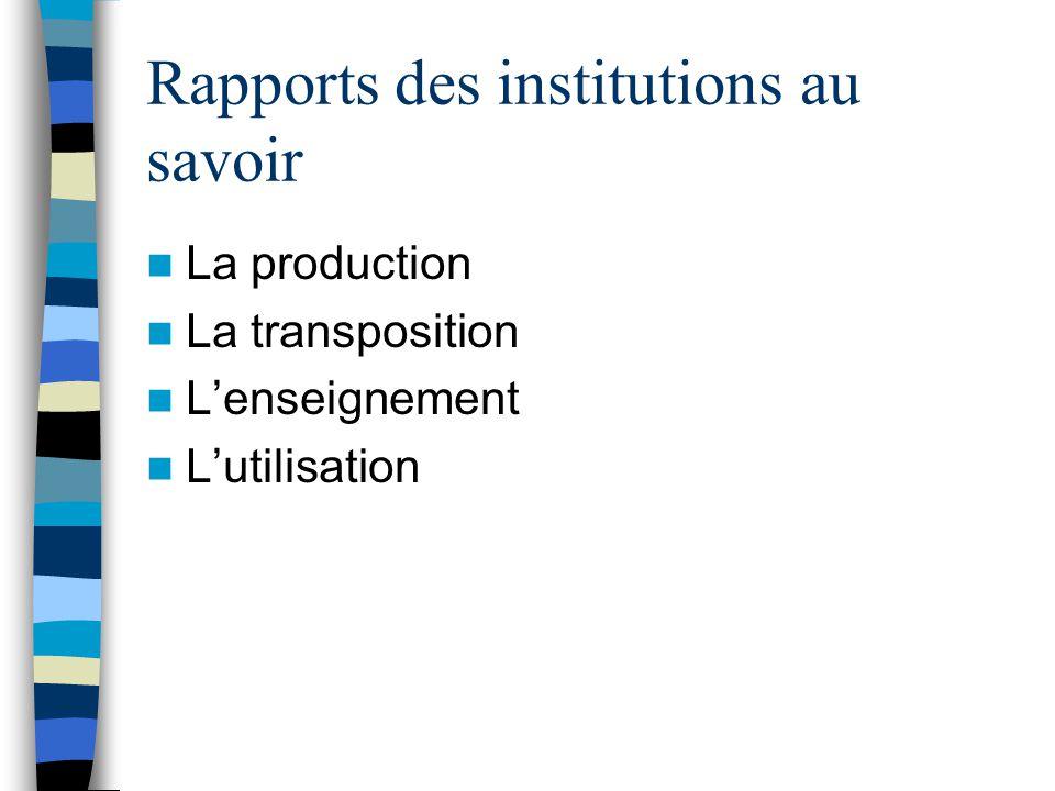 Rapports des institutions au savoir La production La transposition Lenseignement Lutilisation