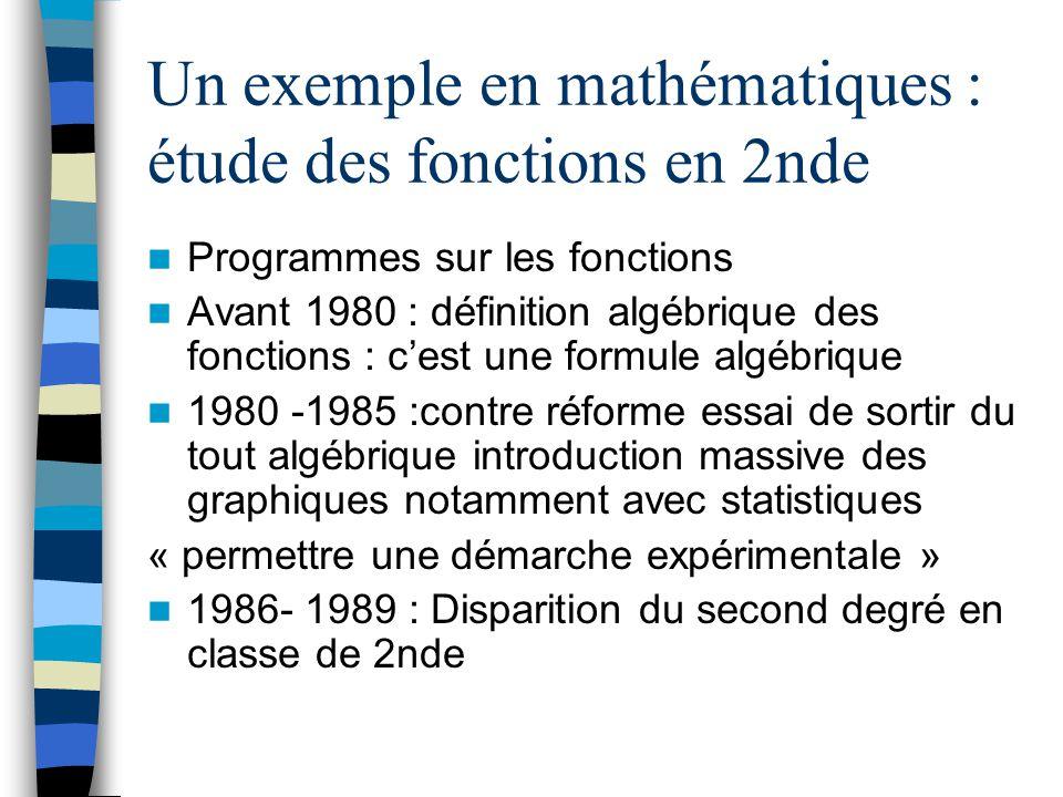 Un exemple en mathématiques : étude des fonctions en 2nde Programmes sur les fonctions Avant 1980 : définition algébrique des fonctions : cest une for