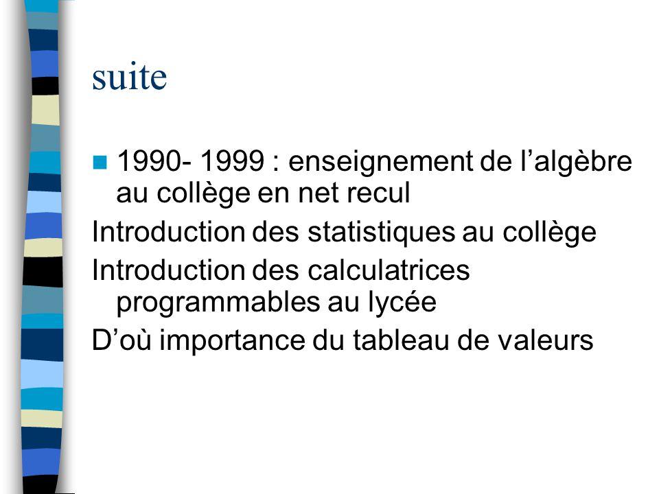 suite 1990- 1999 : enseignement de lalgèbre au collège en net recul Introduction des statistiques au collège Introduction des calculatrices programmab