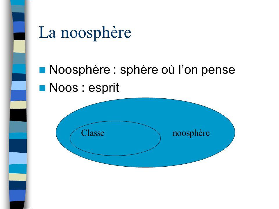 La noosphère Noosphère : sphère où lon pense Noos : esprit Classe noosphère