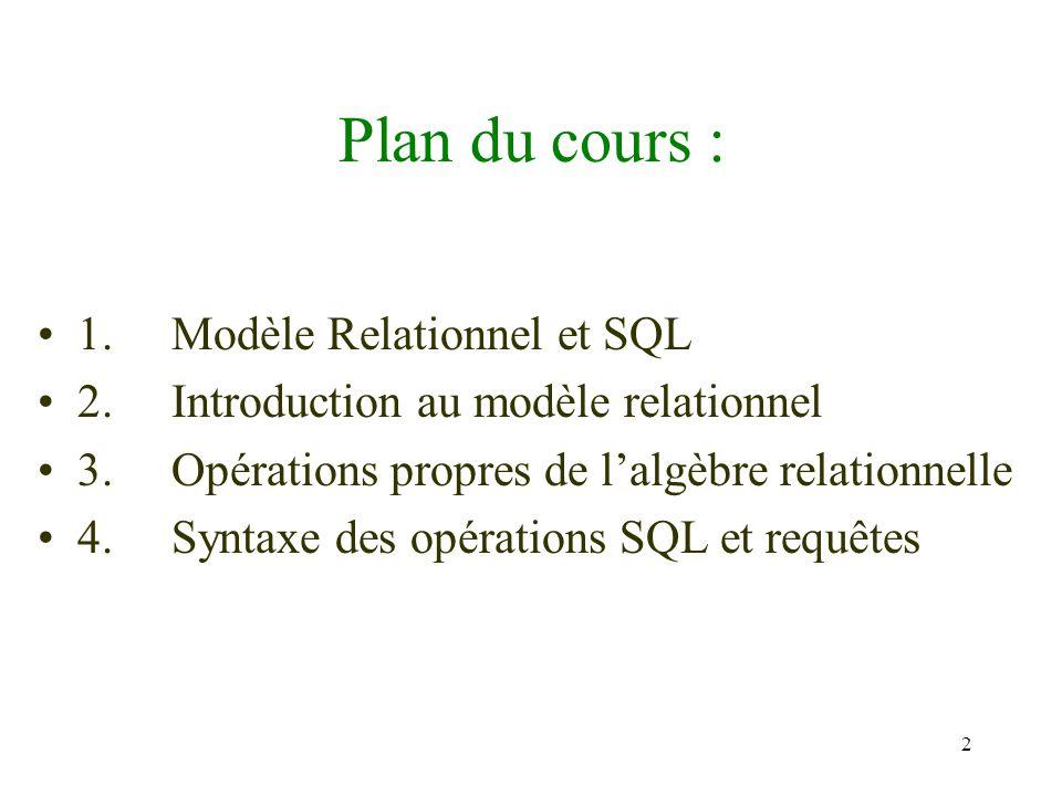 2 Plan du cours : 1. Modèle Relationnel et SQL 2. Introduction au modèle relationnel 3. Opérations propres de lalgèbre relationnelle 4. Syntaxe des op