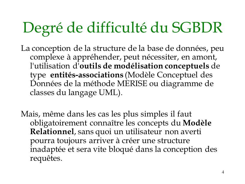 4 Degré de difficulté du SGBDR La conception de la structure de la base de données, peu complexe à appréhender, peut nécessiter, en amont, l'utilisati