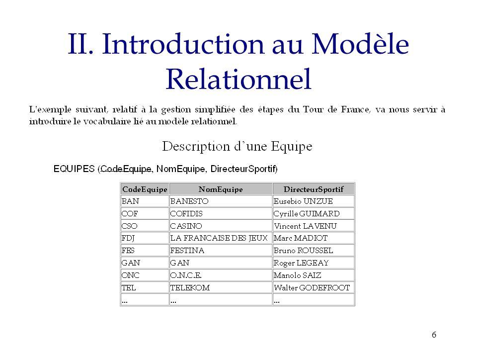 6 II. Introduction au Modèle Relationnel
