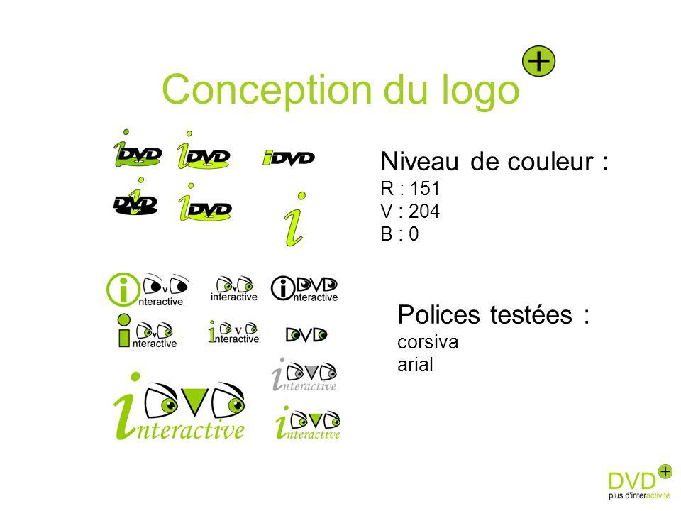 Conception du logo Niveau de couleur : R : 151 V : 204 B : 0 Polices testées : corsiva arial