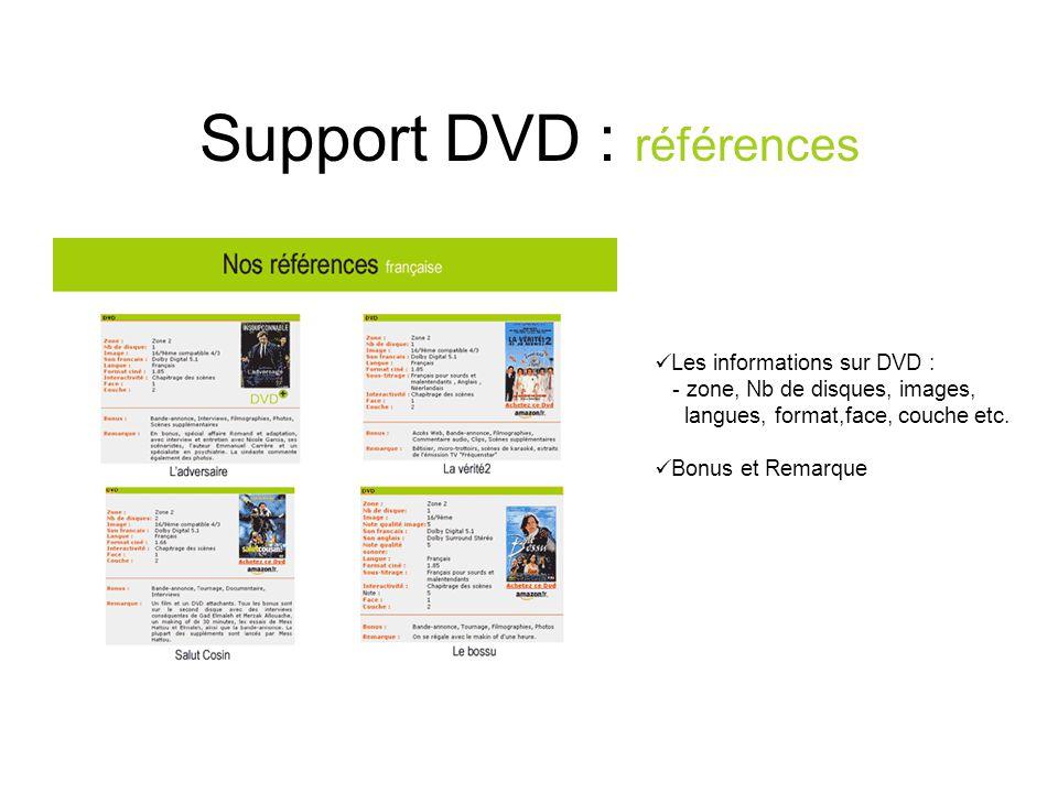 Support DVD : références Les informations sur DVD : - zone, Nb de disques, images, langues, format,face, couche etc.