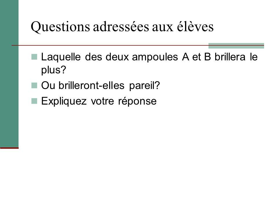Questions adressées aux élèves Laquelle des deux ampoules A et B brillera le plus? Ou brilleront-elles pareil? Expliquez votre réponse